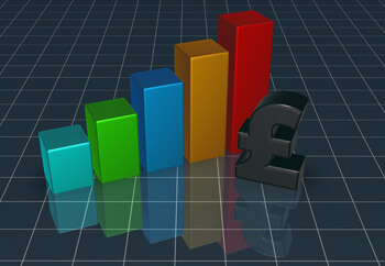 commercial insurance price increases